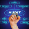 Supplier Evaluation Audit In China