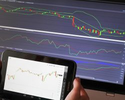 Do These 7 Things Before Trading CFDs. It's a MUST!